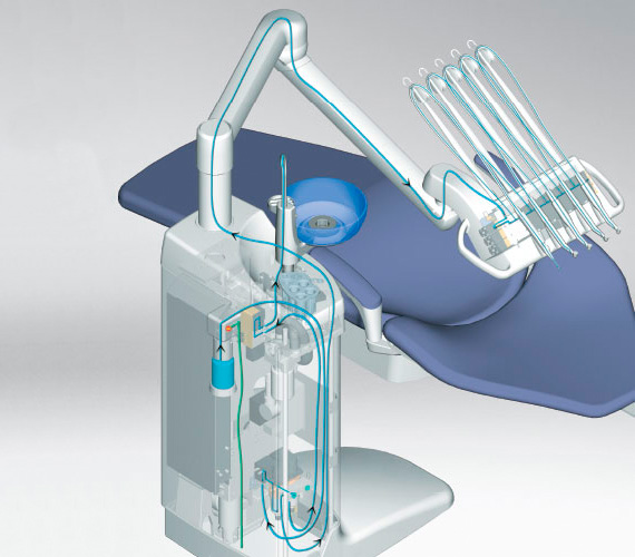 Planmeca Compact i Touch - infection control